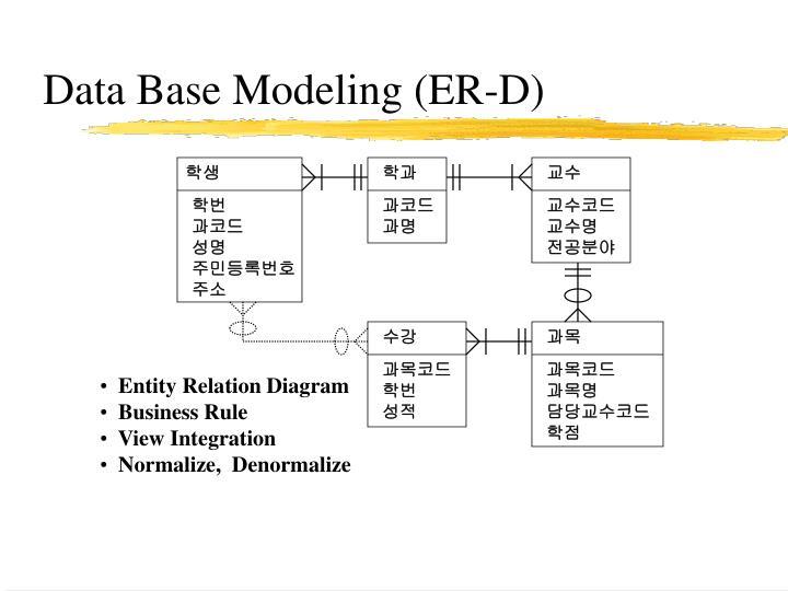 Data Base Modeling (ER-D)