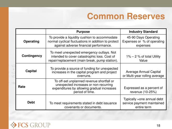 Common Reserves