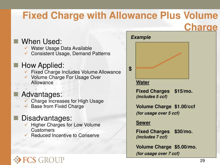 Fixed Charge with Allowance Plus Volume Charge