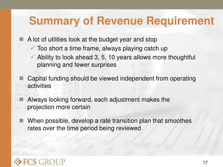 Summary of Revenue Requirement