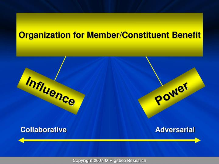 Organization for Member/Constituent Benefit
