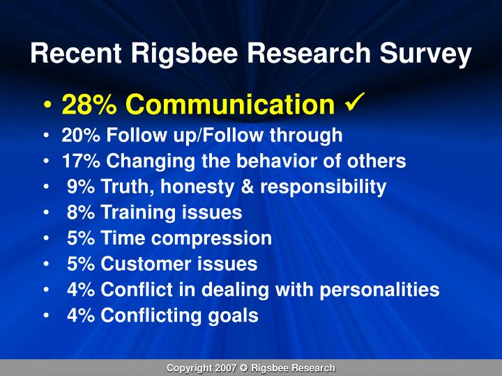 Recent Rigsbee Research Survey