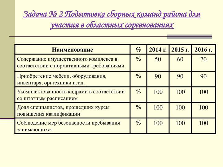 Задача № 2 Подготовка сборных команд района для участия в областных соревнованиях