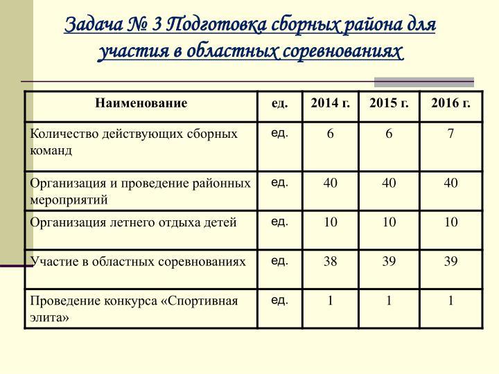 Задача № 3 Подготовка сборных района для участия в областных соревнованиях