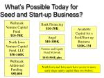 what s possible today for seed and start up business