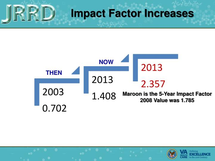 Impact Factor Increases