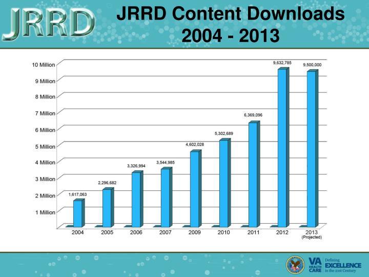 JRRD Content Downloads 2004 - 2013