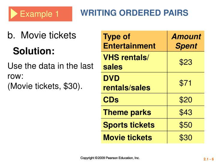 WRITING ORDERED PAIRS