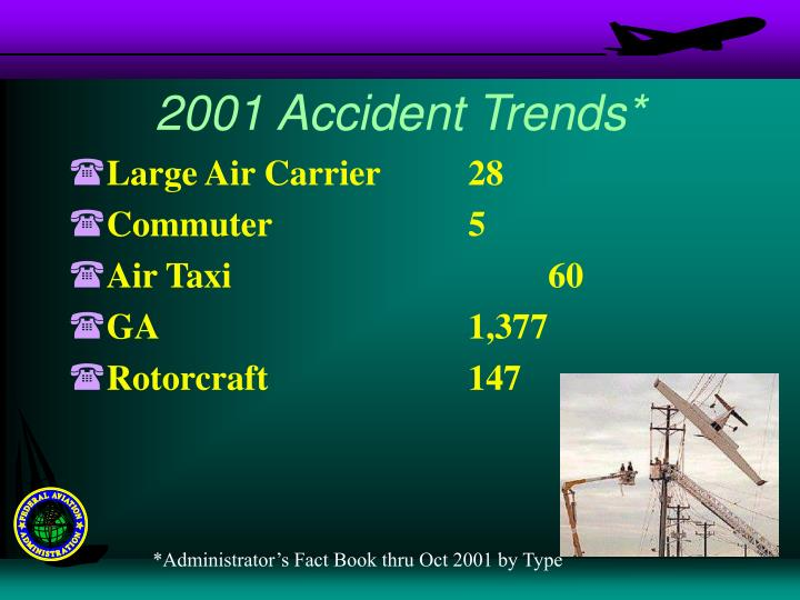 2001 Accident Trends*