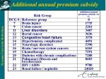 additional annual premium subsidy