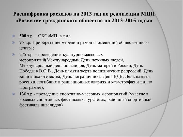 Расшифровка расходов на 2013 год по реализации МЦП «Развитие гражданского общества на 2013-2015 годы»