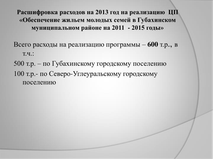 Расшифровка расходов на 2013 год на реализацию  ЦП «Обеспечение жильем молодых семей в