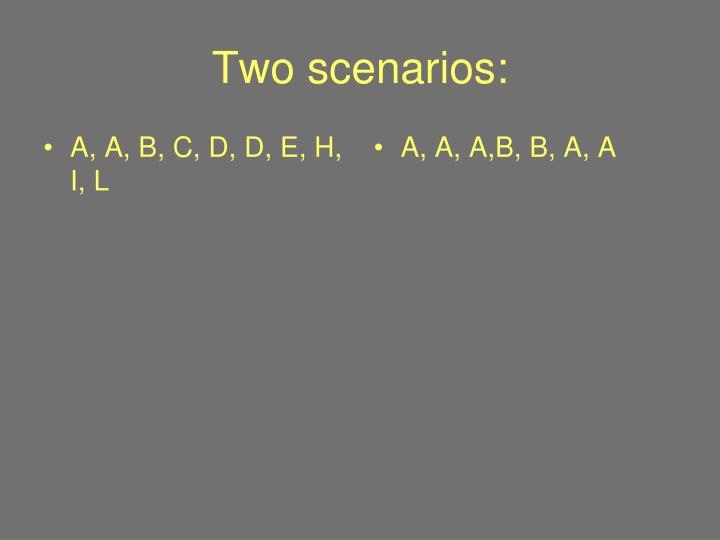 A, A, B, C, D, D, E, H, I, L