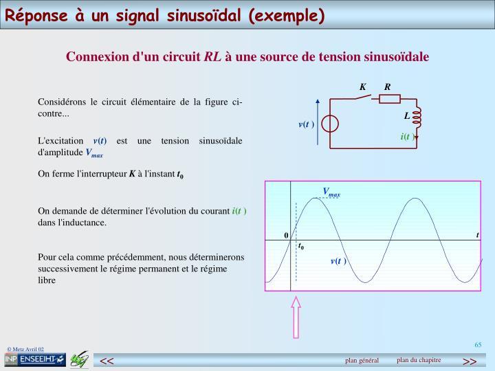 Réponse à un signal sinusoïdal (exemple)