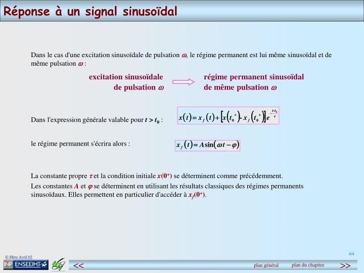 Réponse à un signal sinusoïdal