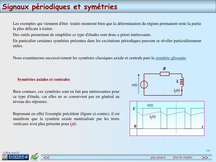 Signaux périodiques et symétries