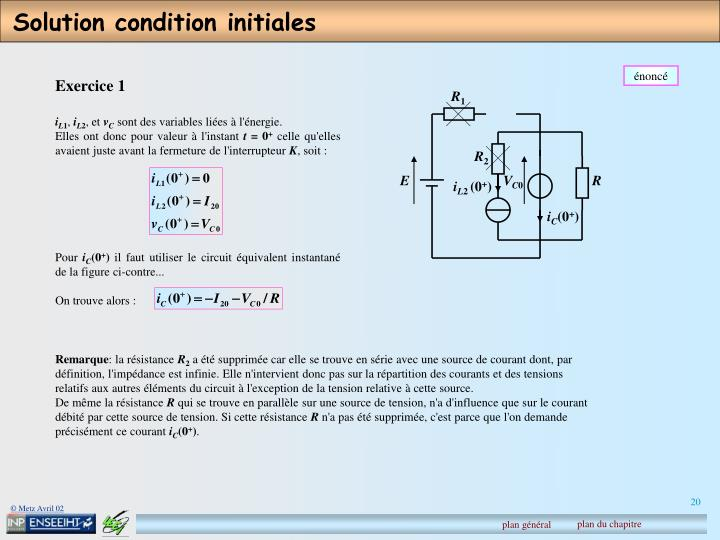 Solution condition initiales