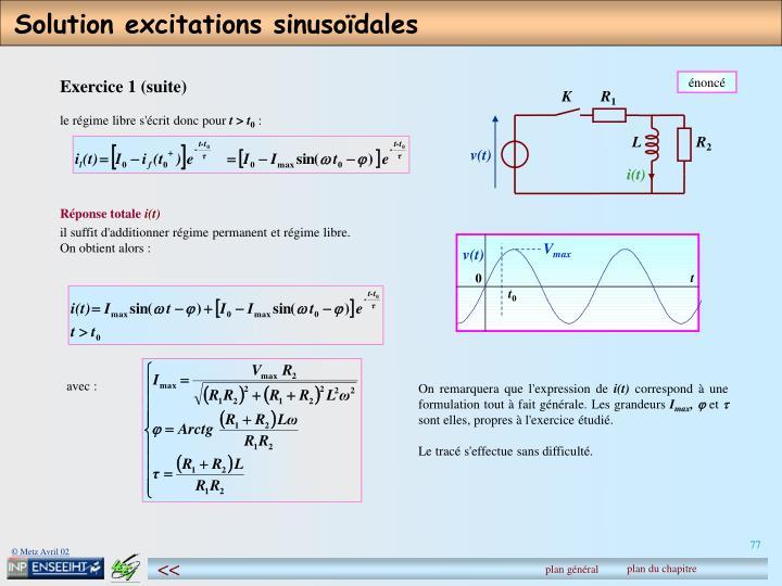 Solution excitations sinusoïdales