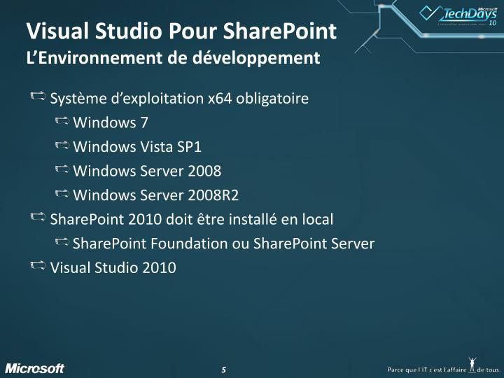 Visual Studio Pour SharePoint