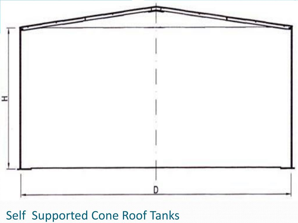 PPT - Tank contract PowerPoint Presentation - ID:6142315