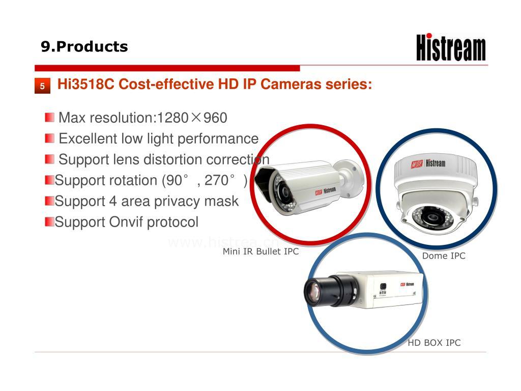 PPT - histream sales@histream PowerPoint Presentation - ID:6142567