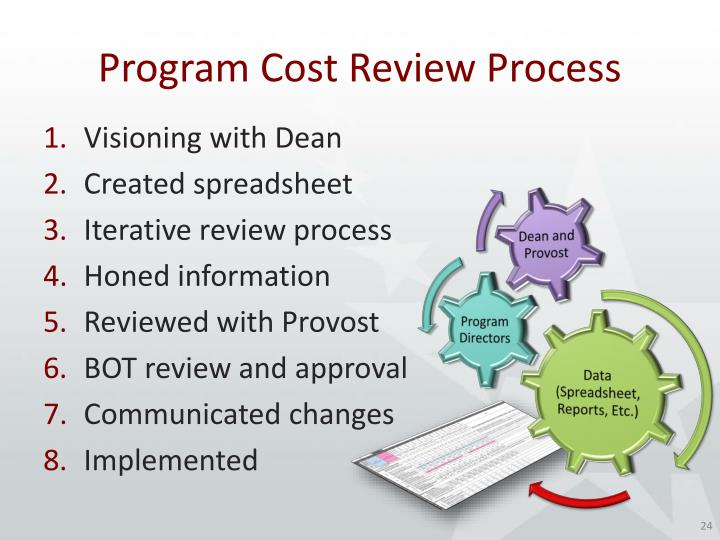 programmed costs Program costs for spanish language school spanish language school with over 20 years of experience.