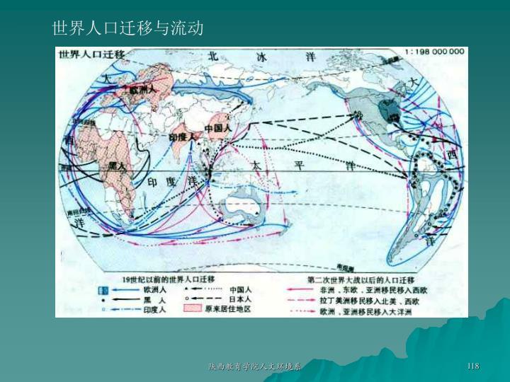 世界人口迁移与流动
