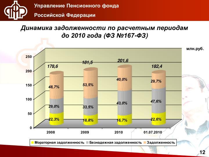 Албеков управление пенсионным фондом российской федерации быстро дешево купить