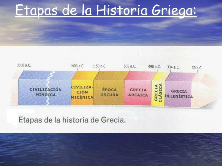 Etapas de la Historia Griega: