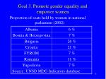 goal 3 promote gender equality and empower women2