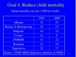goal 4 reduce child mortality1