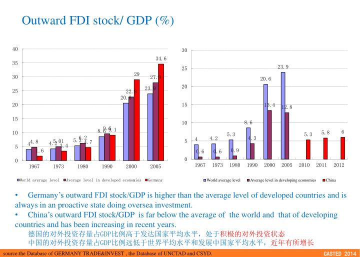 inward fdi and innovation in the Do knowledge externalities from fdi foster local innovative performance employing manufacturing data for the period 2001–2006 this paper investigates the impact of inward fdi on the generation of innovation adopting a knowledge production function approach (kpf), we find that in the case of .