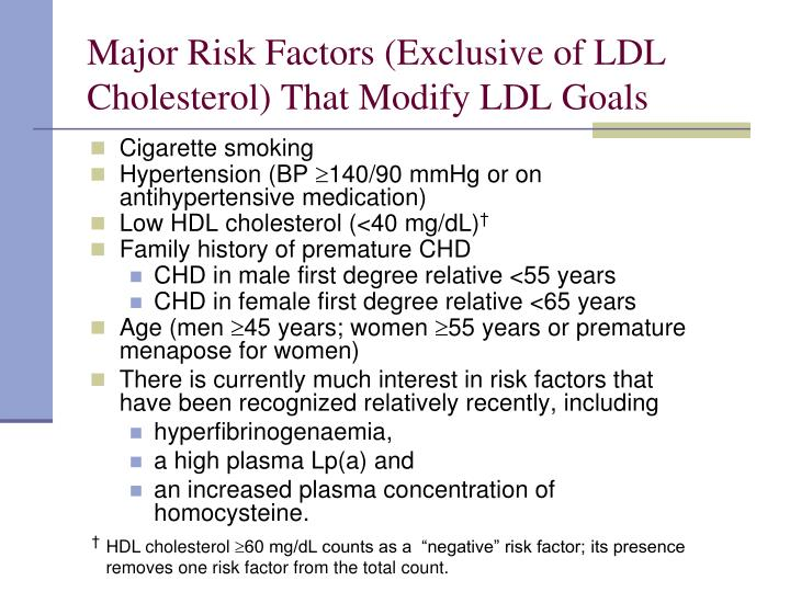Major Risk Factors (Exclusive of LDL