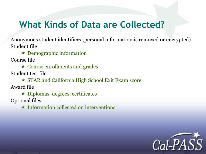 What Kinds of Data are Collected?