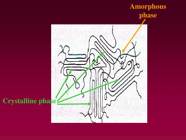 Amorphous phase