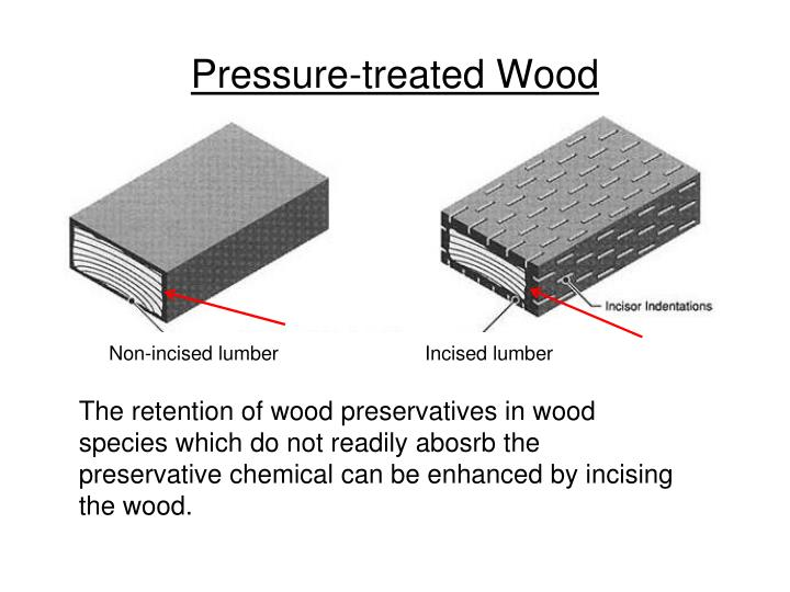 Pressure-treated Wood