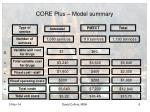 core plus model summary