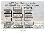 core plus modeling of needed utilization with example of 2 types of service