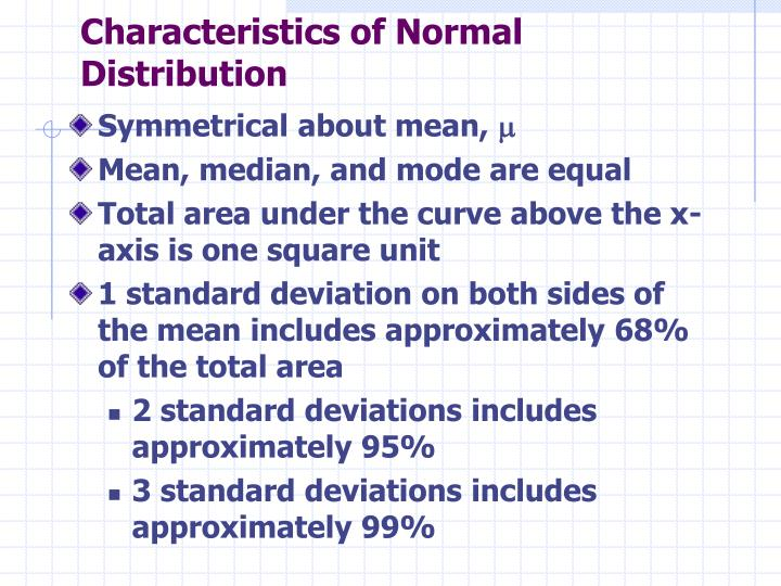 Characteristics of Normal Distribution