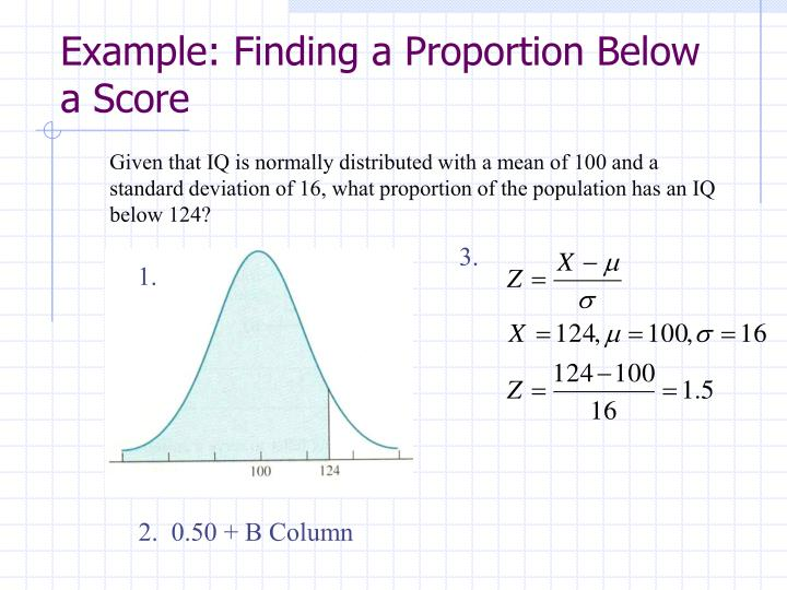 Example: Finding a Proportion Below a Score