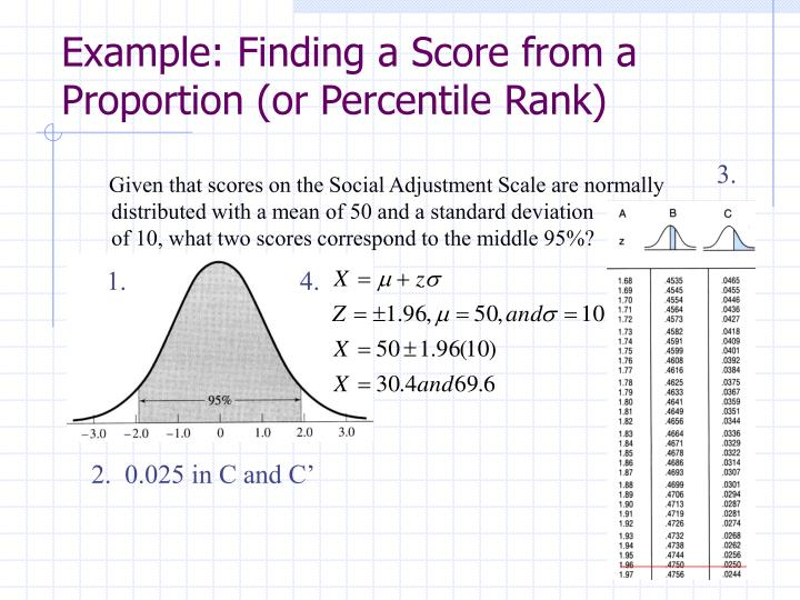 Example: Finding a Score from a Proportion (or Percentile Rank)
