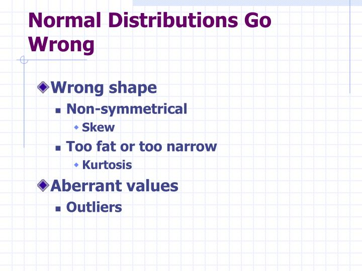 Normal Distributions Go Wrong