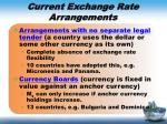 current exchange rate arrangements1
