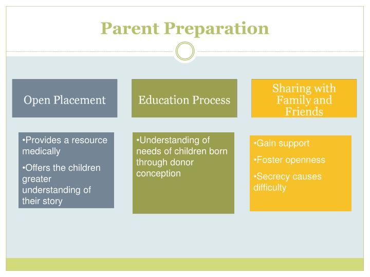 Parent Preparation