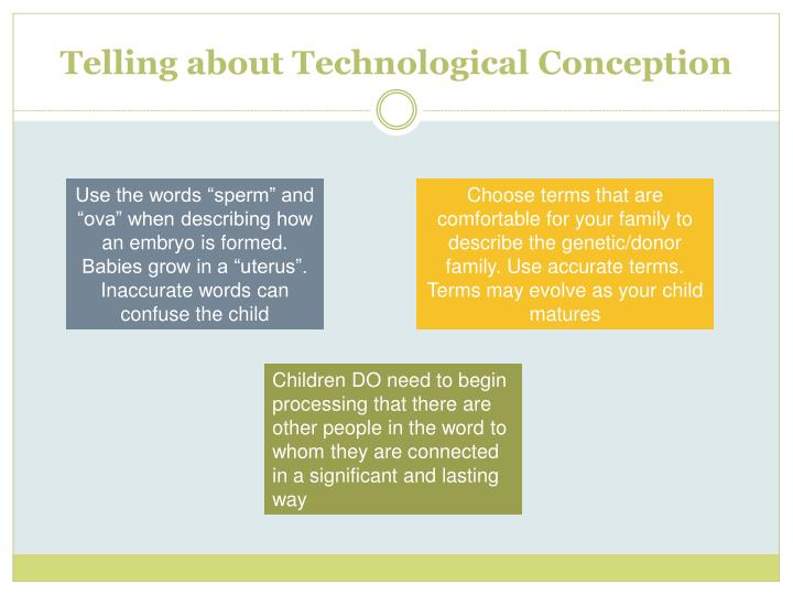 Telling about Technological Conception