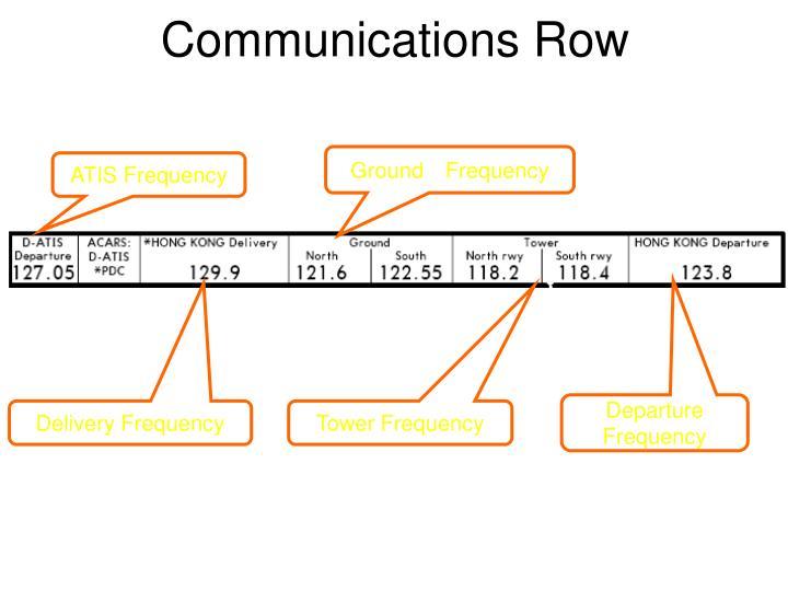 Communications Row
