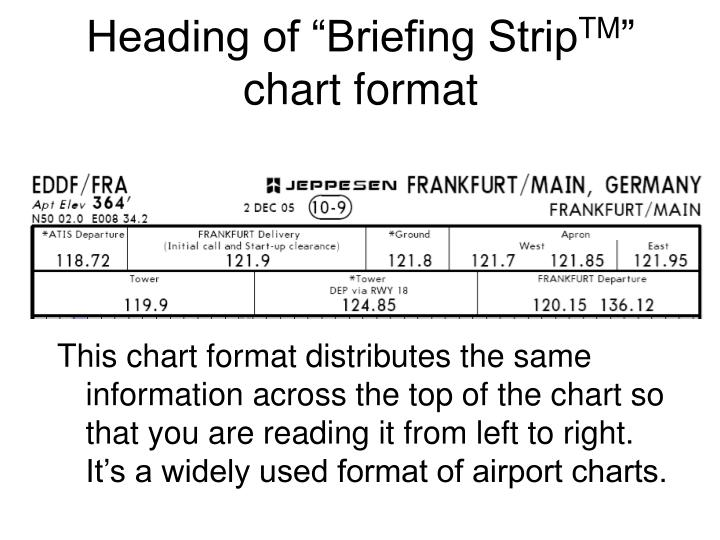 "Heading of ""Briefing Strip"