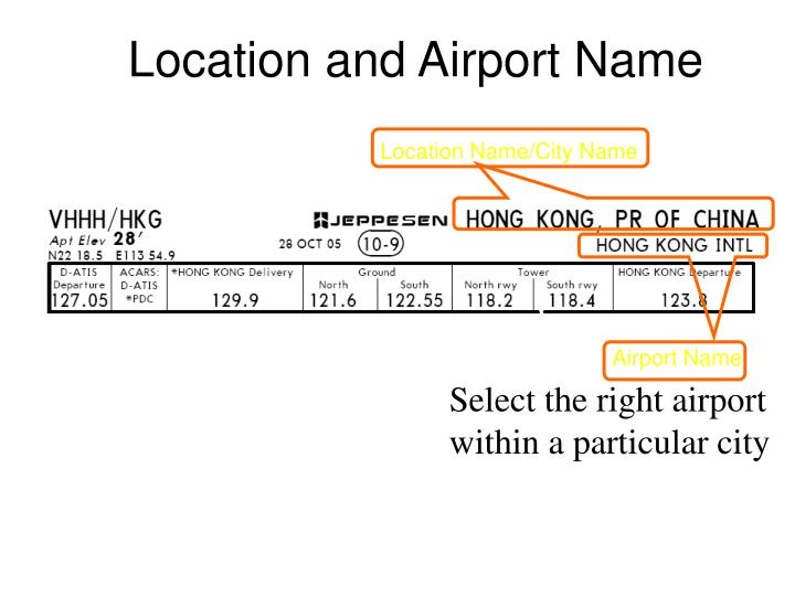 Location and Airport Name