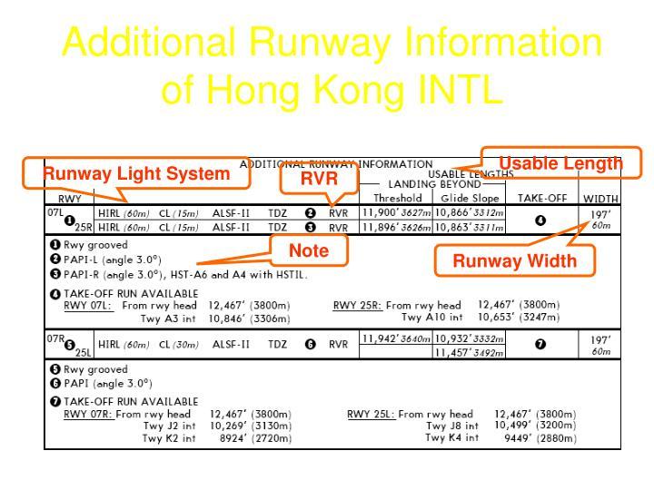 Additional Runway Information of Hong Kong INTL