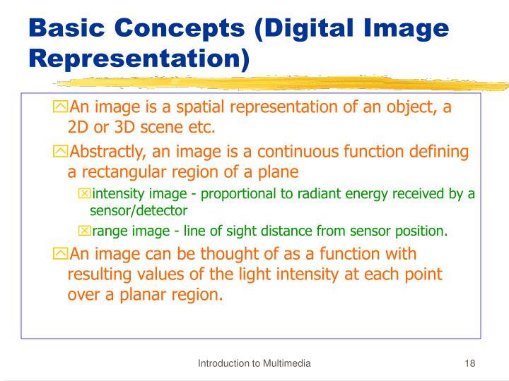 Basic Concepts (Digital Image Representation)